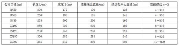 大口径超声波热量表外形尺寸