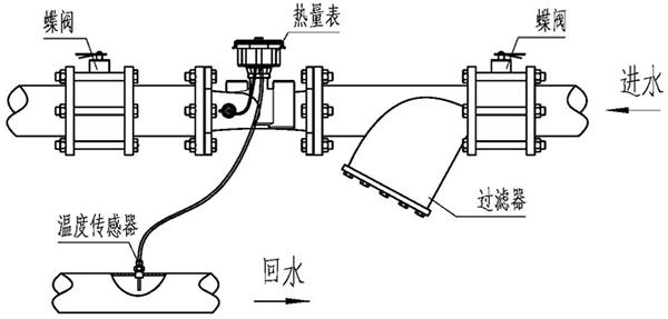 大口径超声波热量表安装示意图